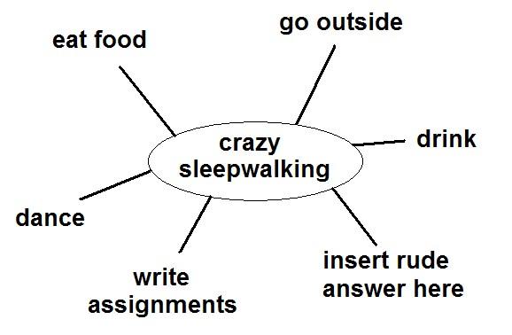 celta language analysis assignment
