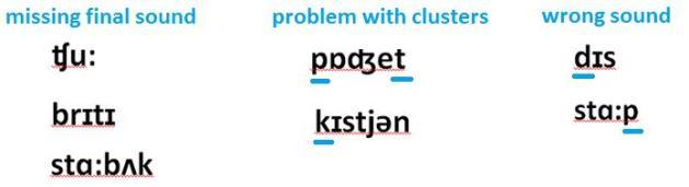 pron errors2