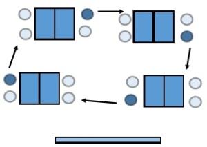 classroom arrangements9