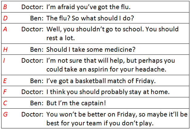 funny conversation between doctor and patient in english